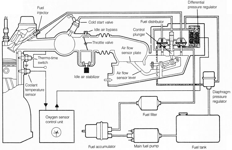 Nitrous Relay Wiring Diagram furthermore Furnace Fan Relay Switch Wiring besides N20 Wiring Diagram as well 231619388352 in addition Cross Section And Plan View Of Barn With Partially Slatted Floors And Shallow Gutters fig1 266872528. on nitrous fuel system diagram